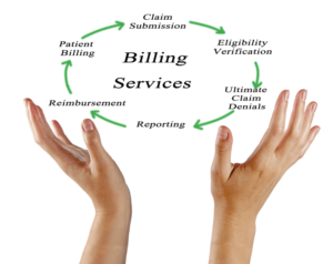EZ Healthcare Products medical billing services